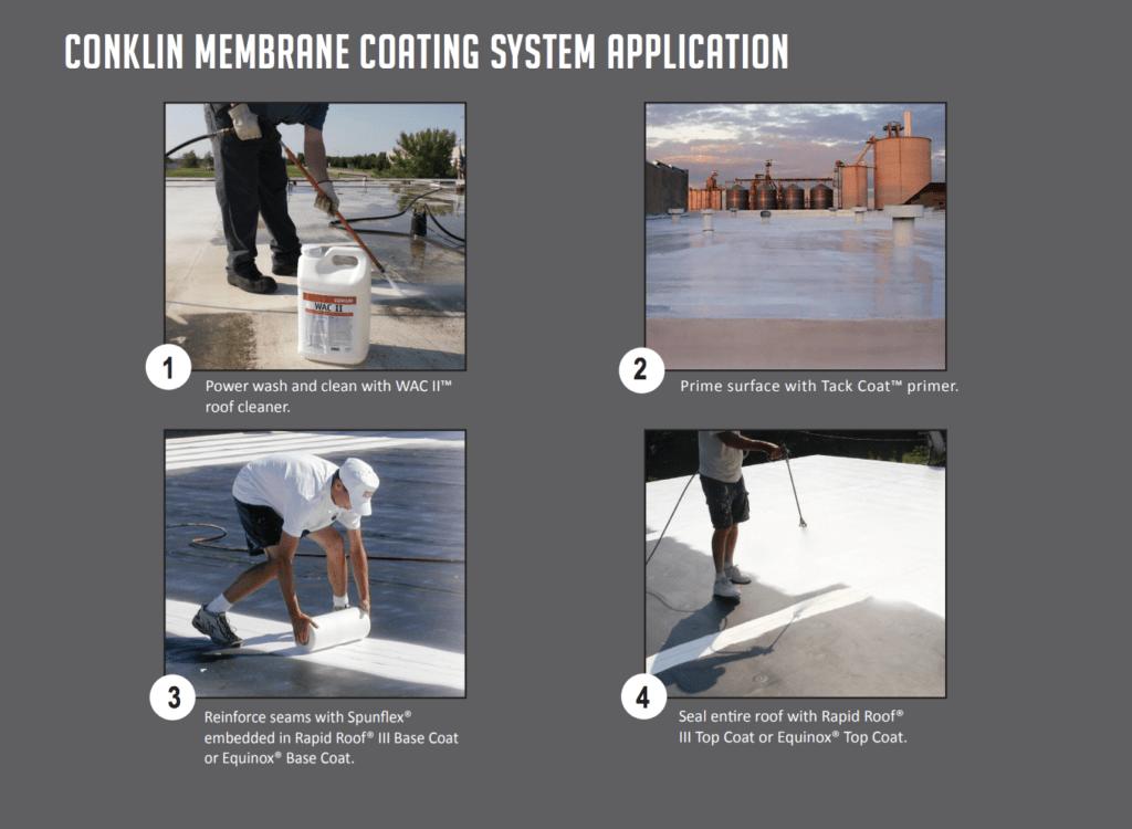 membranecoatingprocess 2