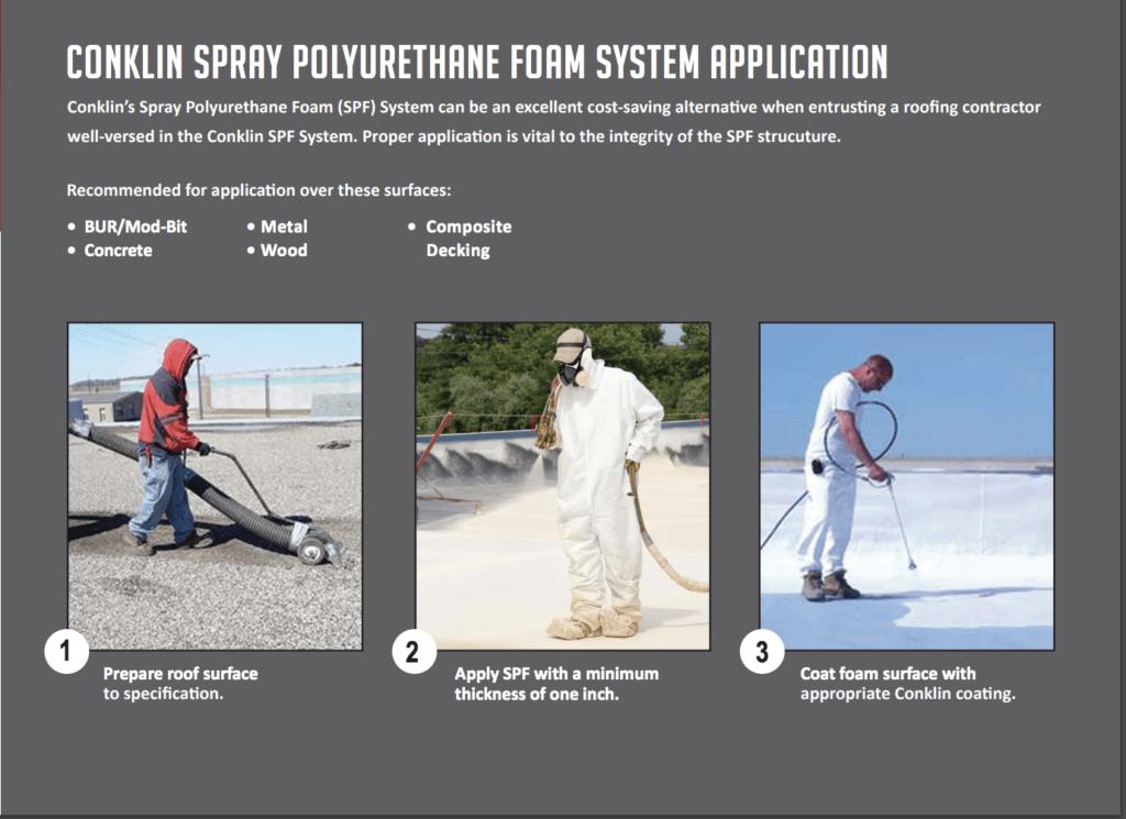 sprayfoamprocess 1
